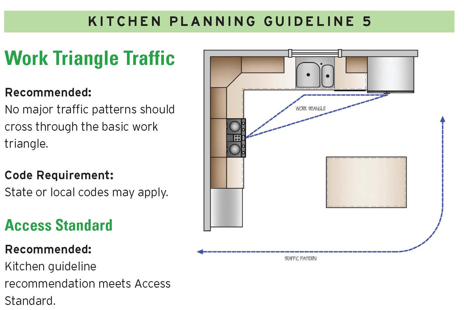 kitchen-guidelines-2012_page_05_2